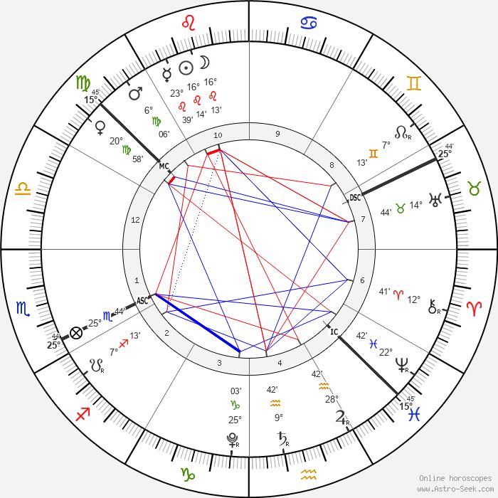 Nouvelle Lune en Lion, 8 août 2021 à 15h50 (Paris, France) : Ascendant 25° Scorpion, MC 15° Vierge, Soleil-Lune 16° Lion, Mercure 23° Lion, Vénus 20° Vierge, Mars 6° Vierge, Saturne rx 9° Verseau, Jupiter rx 28° Verseau, Rahu 7° Gémeaux, Uranus 14° Taureau, Neptune rx 22° Poissons, Pluton rx 25° Capricorne, Chiron rx 12° Bélier
