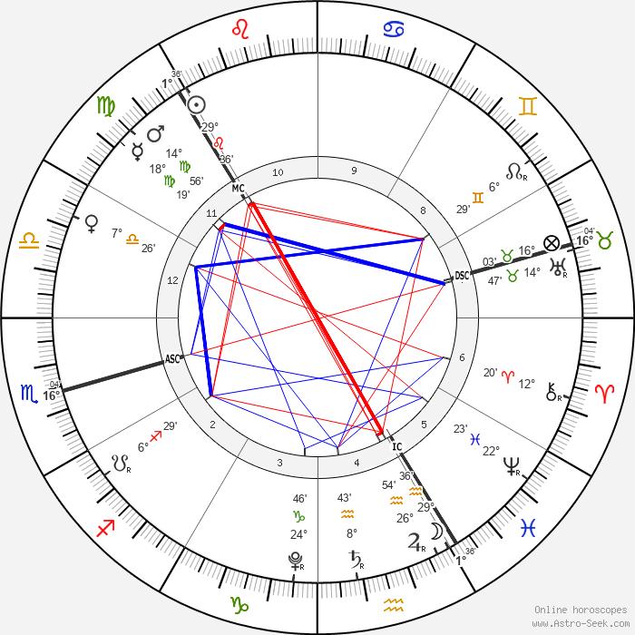Pleine Lune en Verseau, 22 août 2021 à 14h01 (Paris, France) : Ascendant 16° Scorpion, MC 1° Vierge, Soleil 29° Lion et Lune 29° Verseau, Mercure 18° Vierge, Mars 14° Vierge, Vénus 7° Balance, Saturne rx 8° Verseau, Jupiter rx 26° Verseau, Rahu 6° Gémeaux, Uranus 14° Taureau, Neptune rx 22° Poissons, Pluton rx 24° Capricorne, Chiron rx 12° Bélier