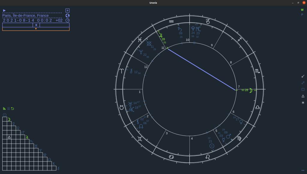 capture d'écran de l'utilisation d'Urania pour isoler les aspects harmonieux Lune-Jupiter